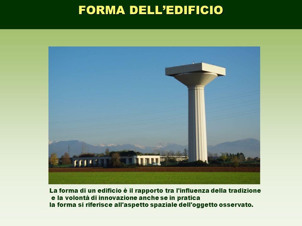 FORMA DELLEDIFICIO La forma di un edificio è il rapporto tra l'influenza della tradizione e la volontà di innovazione anche se in pratica la forma si