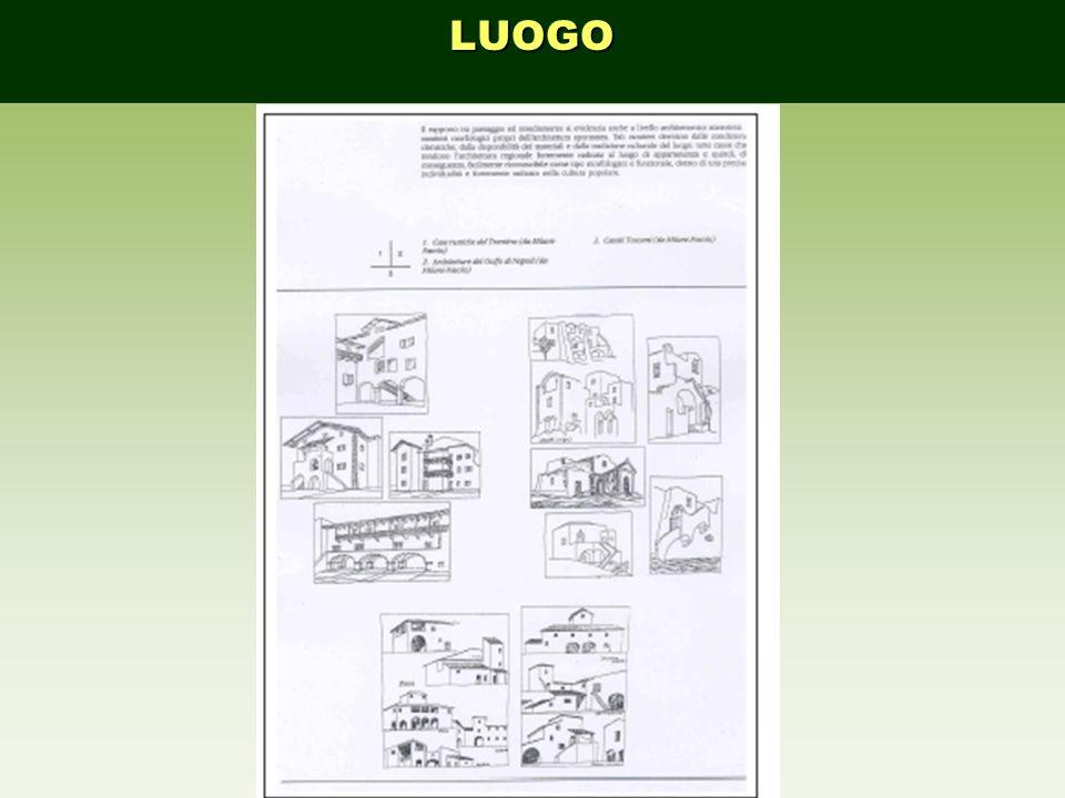 LUOGO