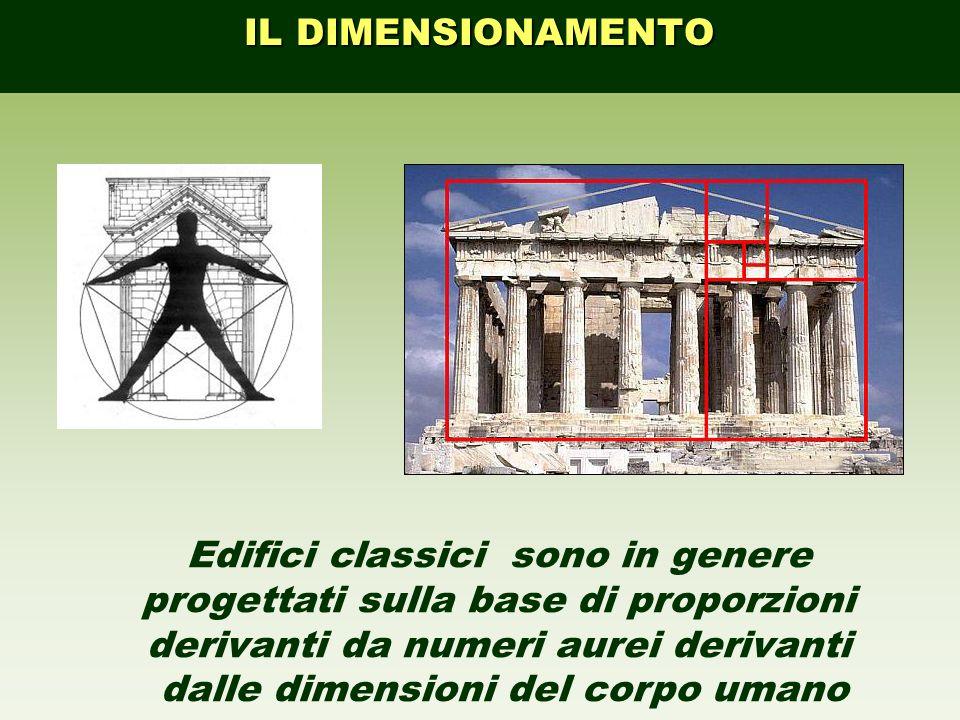 IL DIMENSIONAMENTO Edifici classici sono in genere progettati sulla base di proporzioni derivanti da numeri aurei derivanti dalle dimensioni del corpo