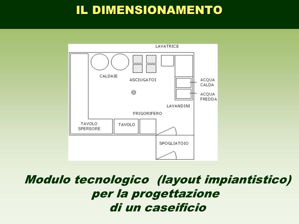 Modulo tecnologico (layout impiantistico) per la progettazione di un caseificio