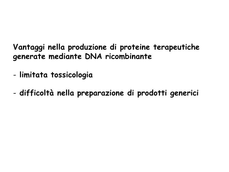 Vantaggi nella produzione di proteine terapeutiche generate mediante DNA ricombinante - limitata tossicologia - difficoltà nella preparazione di prodo