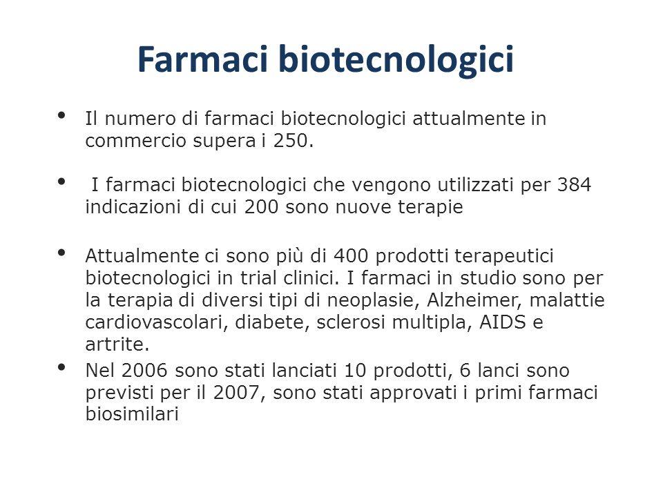 Farmaci biotecnologici Il numero di farmaci biotecnologici attualmente in commercio supera i 250. I farmaci biotecnologici che vengono utilizzati per