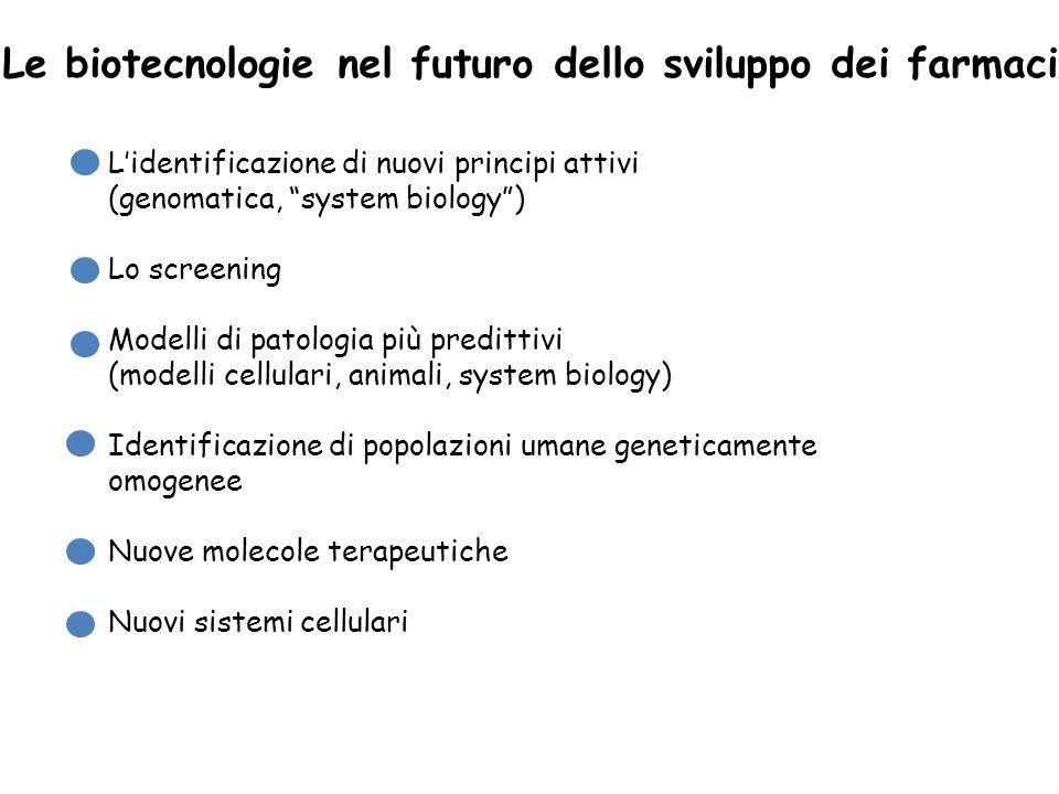 Le biotecnologie nel futuro dello sviluppo dei farmaci Lidentificazione di nuovi principi attivi (genomatica, system biology) Lo screening Modelli di
