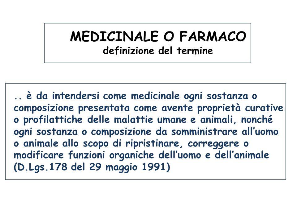 MEDICINALE O FARMACO definizione del termine.. è da intendersi come medicinale ogni sostanza o composizione presentata come avente proprietà curative