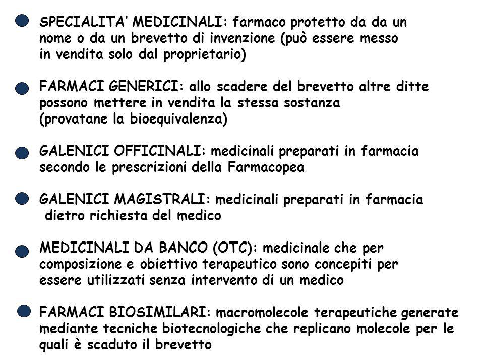 SPECIALITA MEDICINALI: farmaco protetto da da un nome o da un brevetto di invenzione (può essere messo in vendita solo dal proprietario) FARMACI GENER