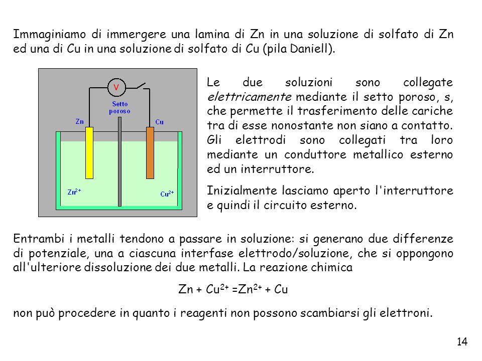 14 Immaginiamo di immergere una lamina di Zn in una soluzione di solfato di Zn ed una di Cu in una soluzione di solfato di Cu (pila Daniell). Le due s