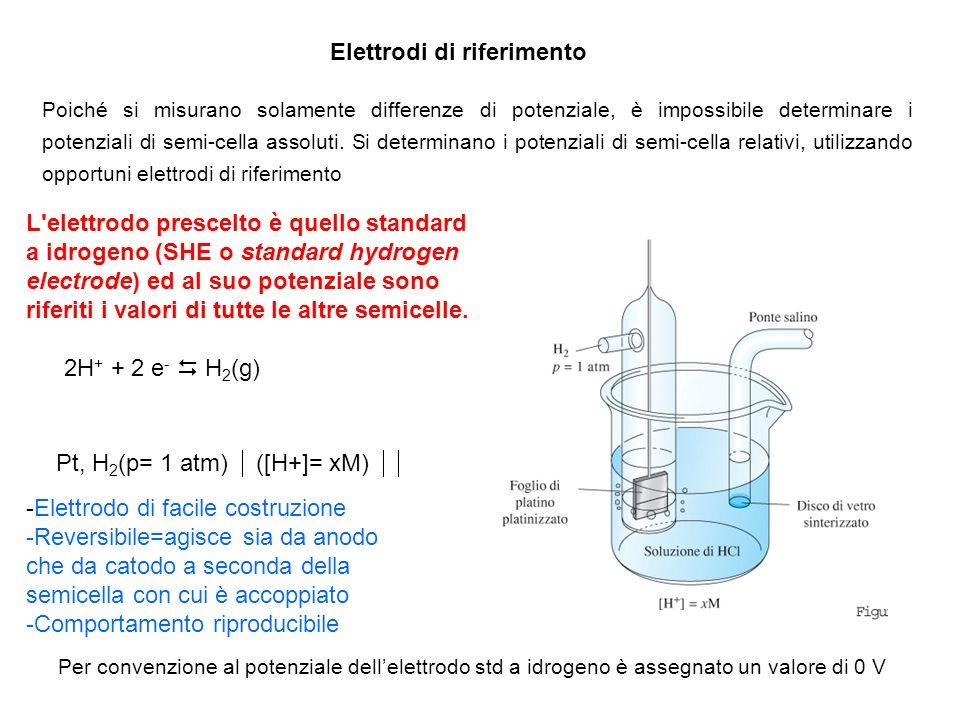 Elettrodi di riferimento Poiché si misurano solamente differenze di potenziale, è impossibile determinare i potenziali di semi-cella assoluti. Si dete