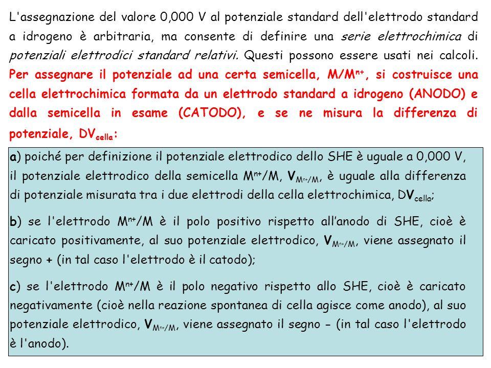 a) poiché per definizione il potenziale elettrodico dello SHE è uguale a 0,000 V, il potenziale elettrodico della semicella M n+ /M, V M n+ /M, è ugua