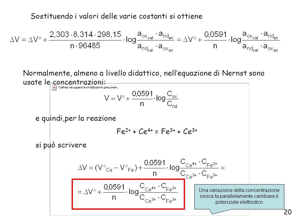 20 Normalmente, almeno a livello didattico, nellequazione di Nernst sono usate le concentrazioni: e quindi,per la reazione Fe 2+ + Ce 4+ = Fe 3+ + Ce