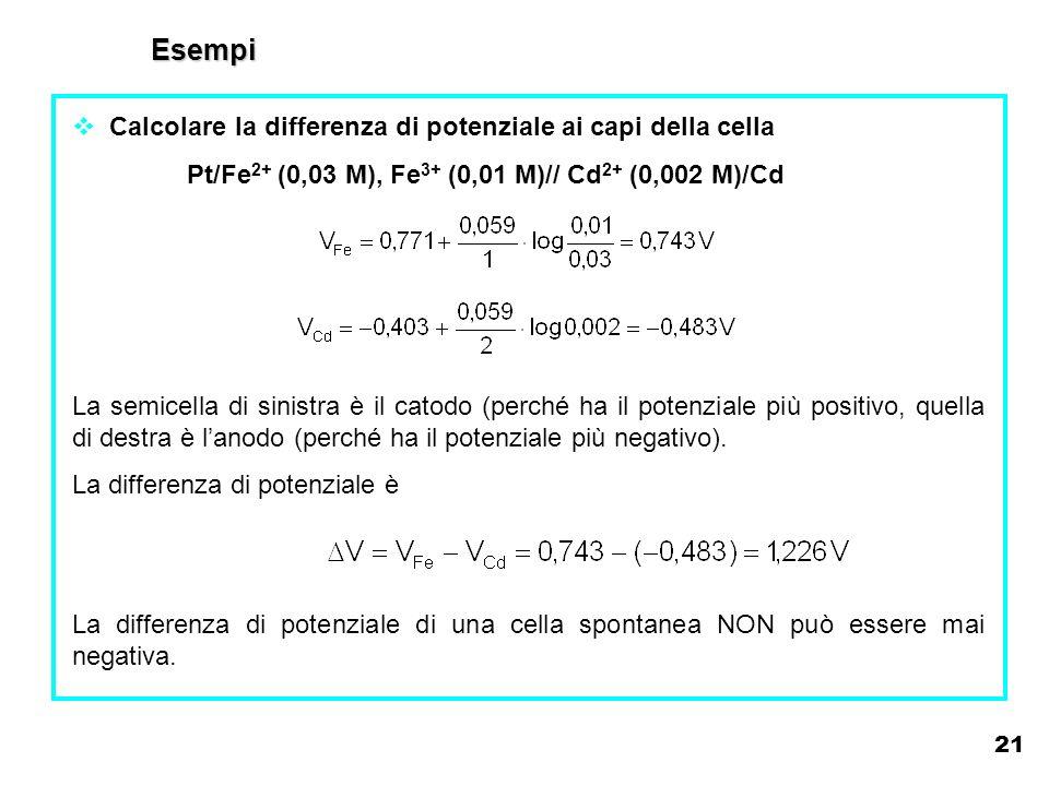 21Esempi Calcolare la differenza di potenziale ai capi della cella Pt/Fe 2+ (0,03 M), Fe 3+ (0,01 M)// Cd 2+ (0,002 M)/Cd La semicella di sinistra è i