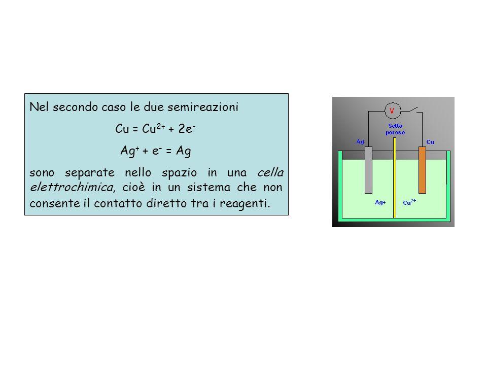 Nel secondo caso le due semireazioni Cu = Cu 2+ + 2e - Ag + + e - = Ag sono separate nello spazio in una cella elettrochimica, cioè in un sistema che