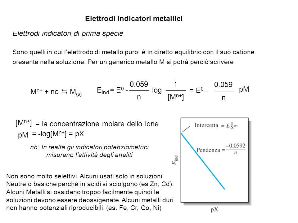 Elettrodi indicatori metallici Elettrodi indicatori di prima specie Sono quelli in cui lelettrodo di metallo puro è in diretto equilibrio con il suo c