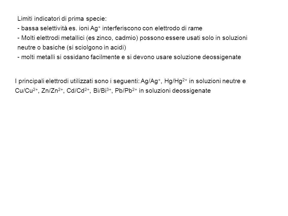 Limiti indicatori di prima specie: - bassa selettività es. ioni Ag + interferiscono con elettrodo di rame - Molti elettrodi metallici (es zinco, cadmi