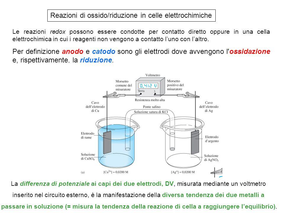 In una cella elettrochimica - lagente ossidante e riducente sono tra loro fisicamente separati - Il ponte salino (KCl in agar) isola i reagenti ma mantiene il contatto elettrico - Quanto i due elettrodi non sono connessi o connessi con un voltmetro a elevata resistenza, la cella è detta a circuito aperto e fornisce il potenziale della cella (tendenza a raggiungere lequilibrio) - quando i due elettrodi sono connessi con un circuito a bassa resistenza (circuito chiuso) lenergia potenziale è convertita in energia elettrica (mentre la reazione prosegue il potenziale diminuisce e tende a zero al raggiungimento dellequilibrio - quando si raggiunge il potenziale zero le concentrazioni di Cu(II) e Ag(I) avranno valori che soddisfano lespressione della K eq (non si verifica alcun flusso di e) 2Ag + + Cu(s) 2Ag(s) + Cu 2+ K eq = [Cu 2+ ] [Ag + ] = 4.1x10 15