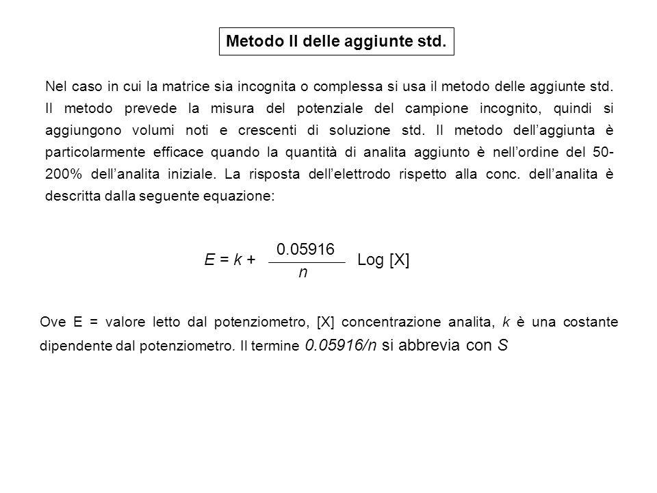 Metodo II delle aggiunte std. Nel caso in cui la matrice sia incognita o complessa si usa il metodo delle aggiunte std. Il metodo prevede la misura de