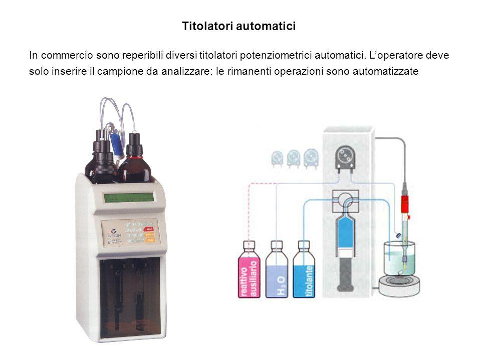 Titolatori automatici In commercio sono reperibili diversi titolatori potenziometrici automatici. Loperatore deve solo inserire il campione da analizz