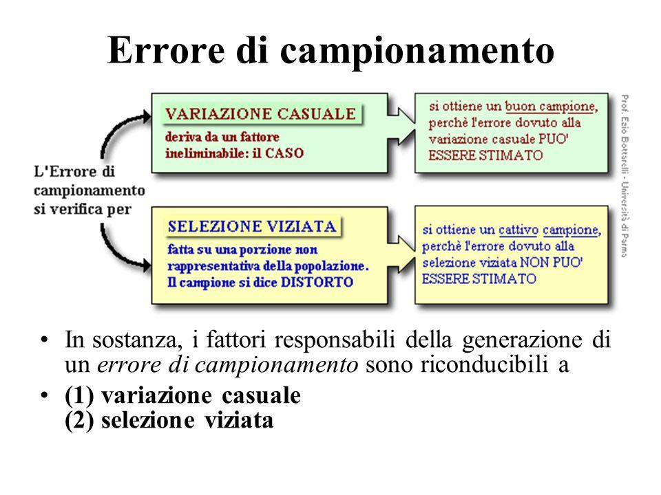 Errore di campionamento In sostanza, i fattori responsabili della generazione di un errore di campionamento sono riconducibili a (1) variazione casual