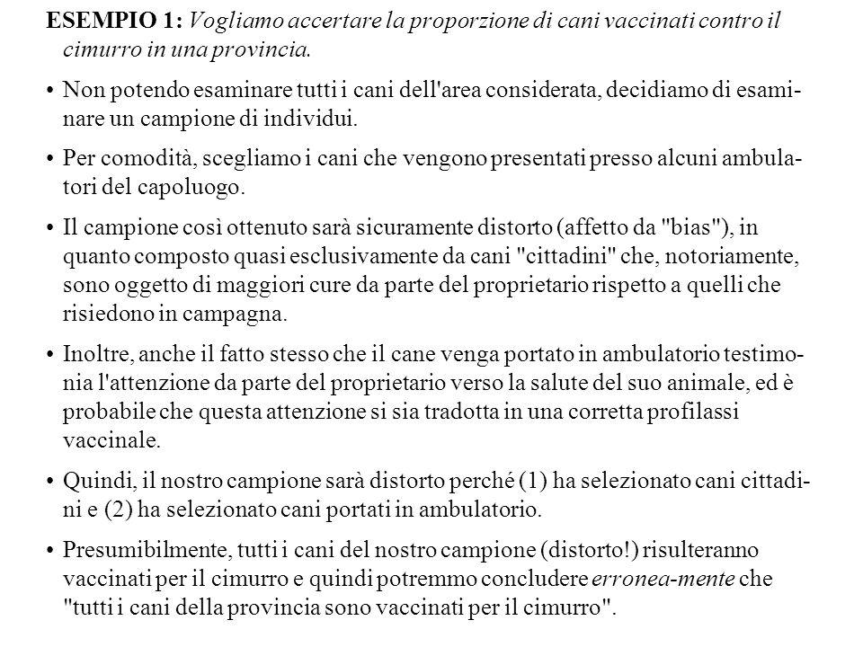 ESEMPIO 1: Vogliamo accertare la proporzione di cani vaccinati contro il cimurro in una provincia. Non potendo esaminare tutti i cani dell'area consid