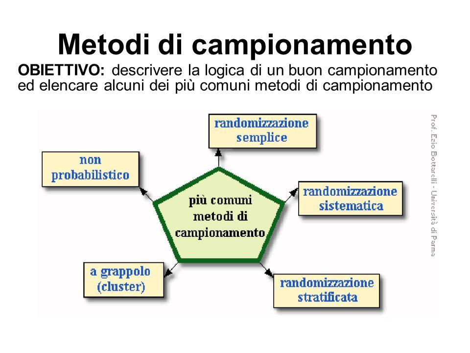 Metodi di campionamento OBIETTIVO: descrivere la logica di un buon campionamento ed elencare alcuni dei più comuni metodi di campionamento