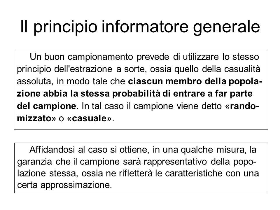 Il principio informatore generale Un buon campionamento prevede di utilizzare lo stesso principio dell'estrazione a sorte, ossia quello della casualit
