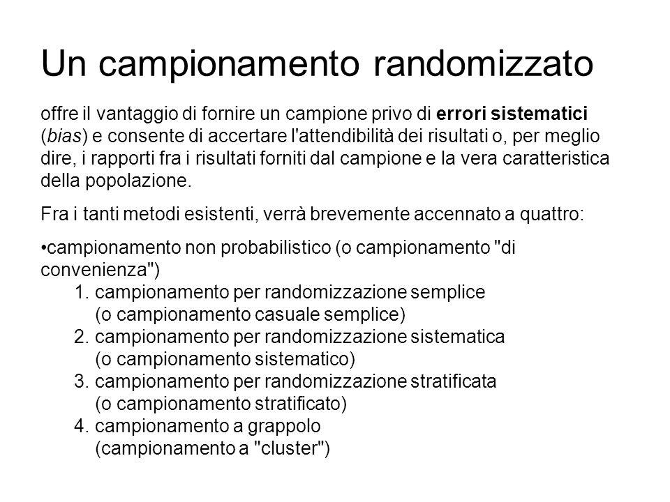 Un campionamento randomizzato offre il vantaggio di fornire un campione privo di errori sistematici (bias) e consente di accertare l'attendibilità dei