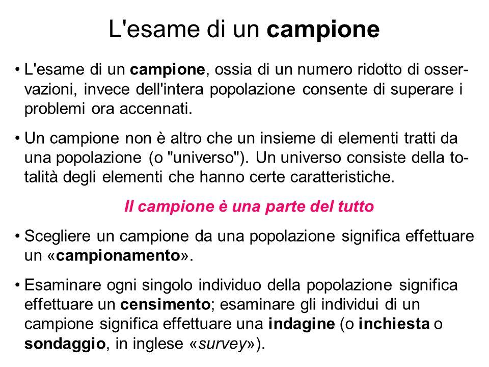 campionamento randomizzato 1.campionamento casuale semplicecampionamento casuale semplice 2.campionamento sistematicocampionamento sistematico 3.campionamento stratificatocampionamento stratificato 4.campionamento a cluster campionamento a cluster