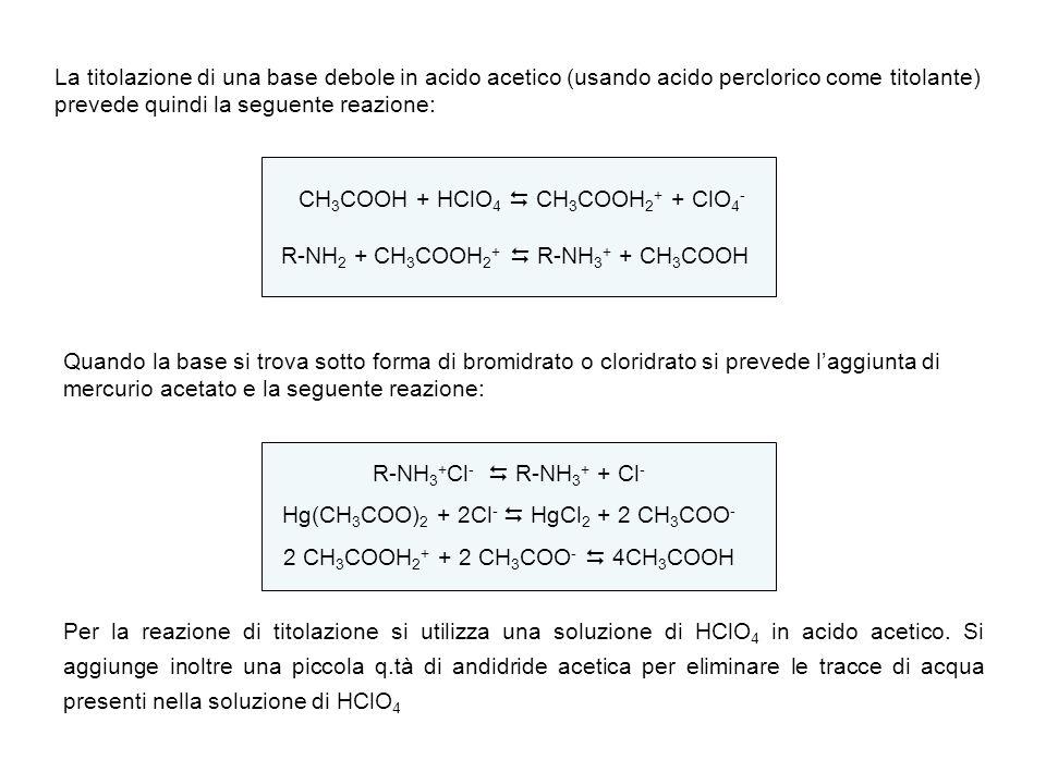 La titolazione di una base debole in acido acetico (usando acido perclorico come titolante) prevede quindi la seguente reazione: R-NH 2 + CH 3 COOH 2
