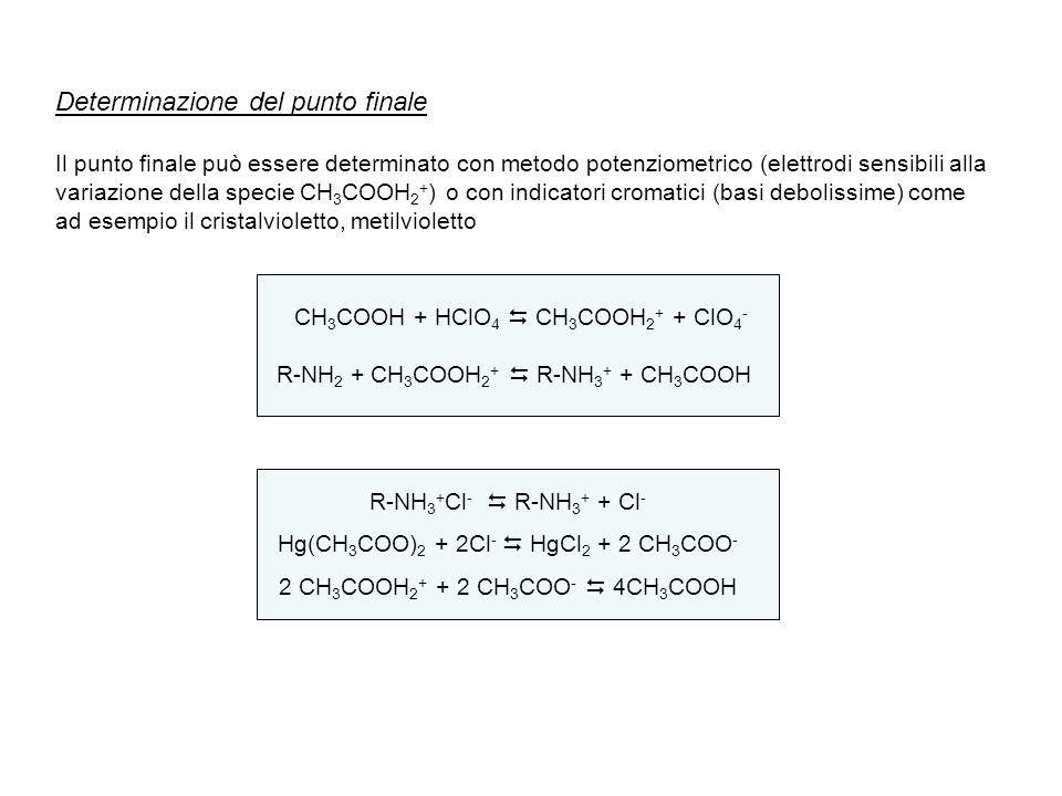 Determinazione del punto finale Il punto finale può essere determinato con metodo potenziometrico (elettrodi sensibili alla variazione della specie CH