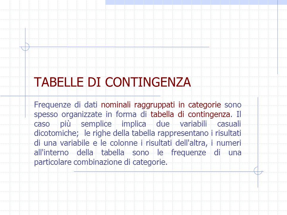 TABELLE DI CONTINGENZA Frequenze di dati nominali raggruppati in categorie sono spesso organizzate in forma di tabella di contingenza. Il caso più sem