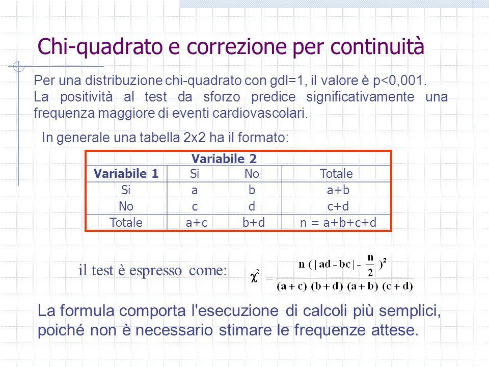 Chi-quadrato e correzione per continuità Per una distribuzione chi-quadrato con gdl=1, il valore è p<0,001. La positività al test da sforzo predice si