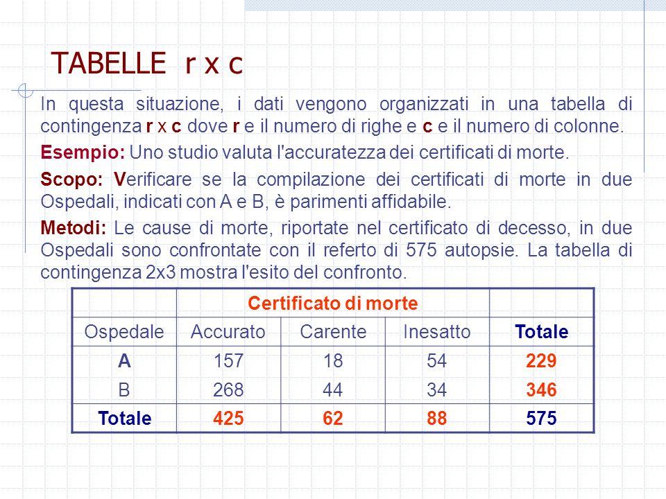 TABELLE r x c In questa situazione, i dati vengono organizzati in una tabella di contingenza r x c dove r e il numero di righe e c e il numero di colo