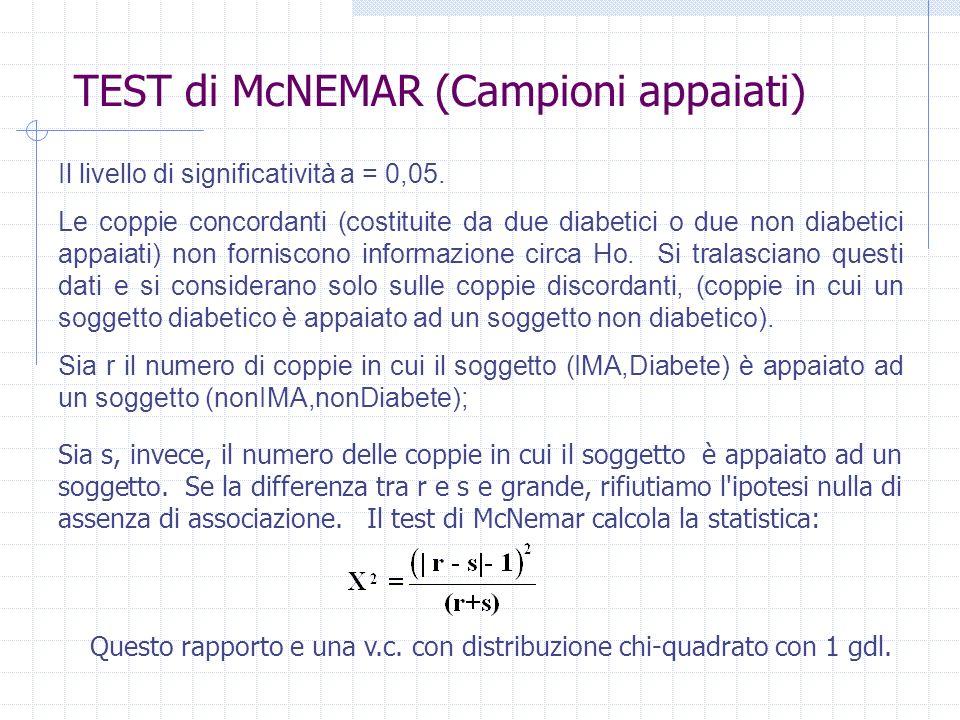 TEST di McNEMAR (Campioni appaiati) Il livello di significatività a = 0,05. Le coppie concordanti (costituite da due diabetici o due non diabetici app