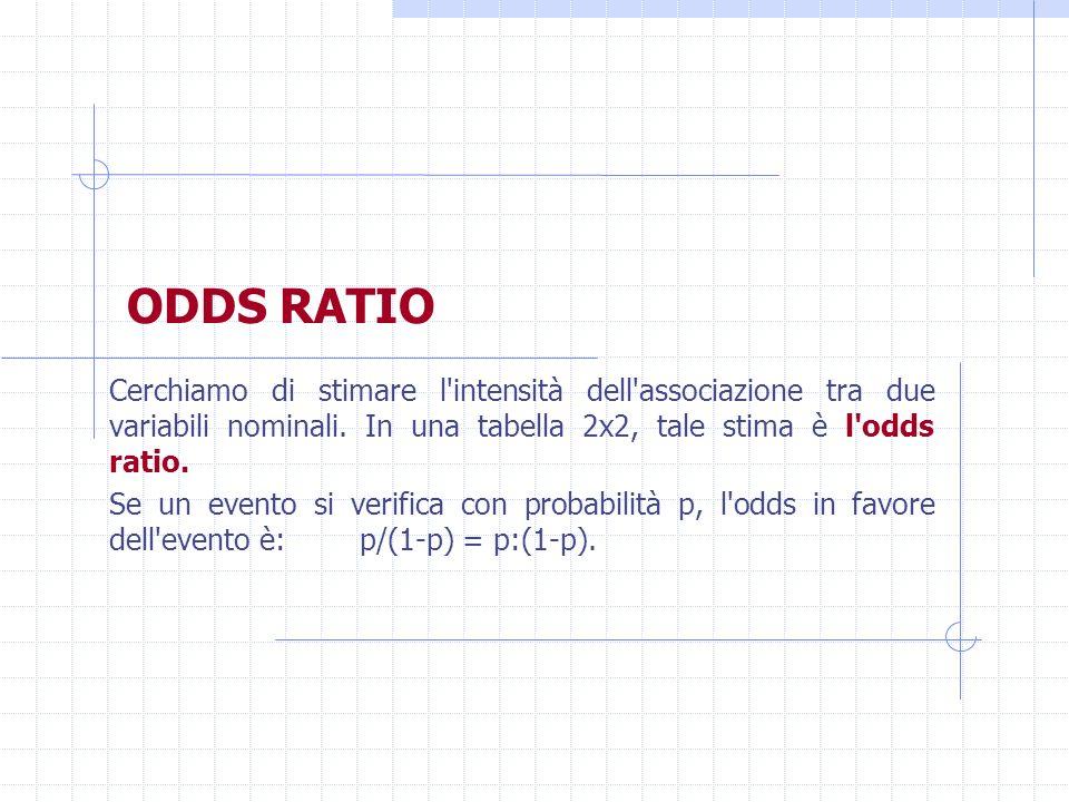 ODDS RATIO Cerchiamo di stimare l'intensità dell'associazione tra due variabili nominali. In una tabella 2x2, tale stima è l'odds ratio. Se un evento