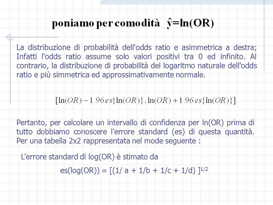 La distribuzione di probabilità dell'odds ratio e asimmetrica a destra; Infatti l'odds ratio assume solo valori positivi tra 0 ed infinito. Al contrar