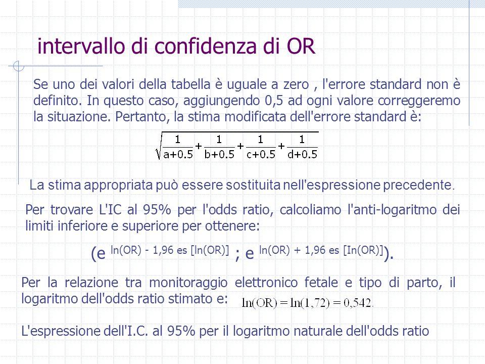 intervallo di confidenza di OR Se uno dei valori della tabella è uguale a zero, l'errore standard non è definito. In questo caso, aggiungendo 0,5 ad o
