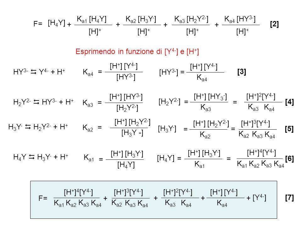 H 2 Y 2- HY 3- + H + HY 3- Y 4- + H + K a3 = [H + ] [H 2 Y 2- ] [HY 3- ] K a4 = [H + ] [HY 3- ] [Y 4- ] [HY 3- ] [H + ] K a4 [Y 4- ] = [H 2 Y 2- ] [H