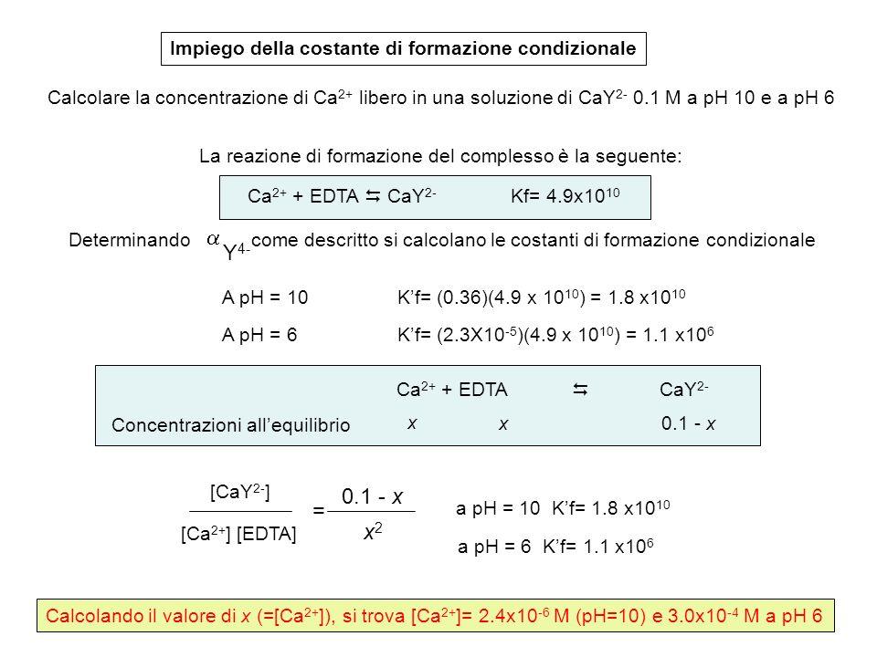 Impiego della costante di formazione condizionale Calcolare la concentrazione di Ca 2+ libero in una soluzione di CaY 2- 0.1 M a pH 10 e a pH 6 Ca 2+