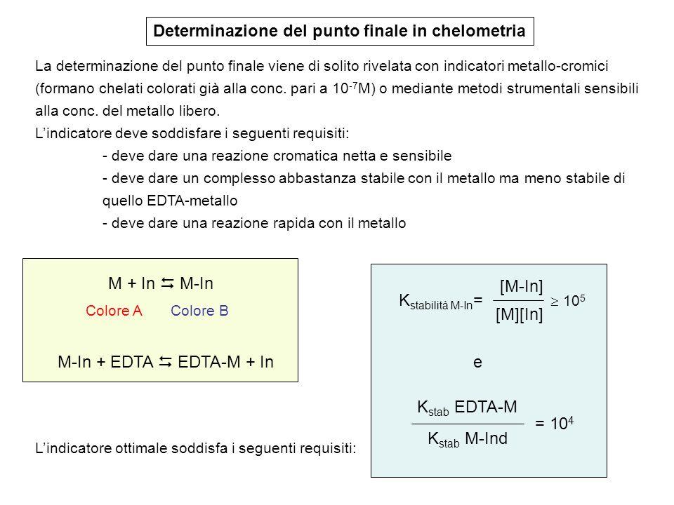 Determinazione del punto finale in chelometria La determinazione del punto finale viene di solito rivelata con indicatori metallo-cromici (formano che
