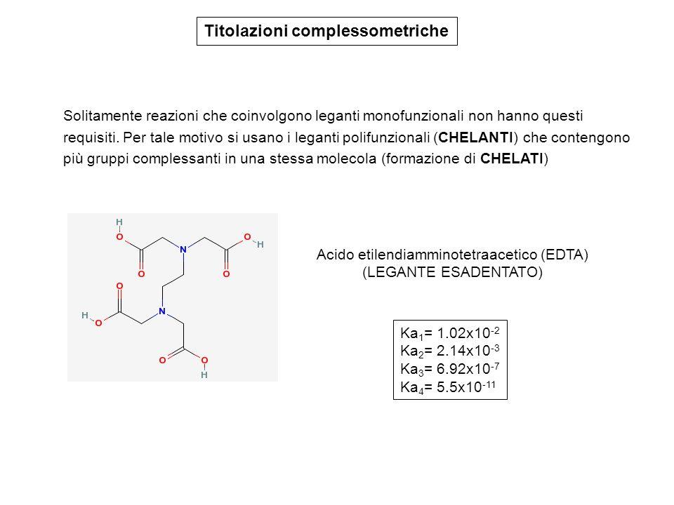 CHELOMETRIA: ASPETTI TEORICI: i chelanti saturano la sfera di coordinazione degli ioni metallici a cui si legano in uno stadio singolo e con un rapporto stechiometrico ben definito, di solito 1:1 Chelante multidentato (legante esadentato) acido etilendiamino-tetra-acetico (EDTA) H4YH4Y CaY 2- M 2+ + Y 4- MY 2- K = [MY 2- ] / ( [M 2+ ][Y 4- ] ) MetallologK stab MetallologK stab MetallologK stab Na + Li + Ba 2+ Mg 2+ Ca 2+ Mn 2+ 1.8 2.9 7.8 8.7 10.7 13.8 Fe 2+ Ce 3+ Co 2+ Al 3+ Cd 2+ Zn 2+ 14.3 15.9 16.3 16.4 16.5 16.6 Pb 2+ Ni 2+ Cu 2+ Hg 2+ Cr 3+ Fe 3+ 18.1 18.7 18.8 21.8 24.0 25.1