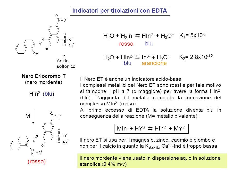Indicatori per titolazioni con EDTA Nero Eriocromo T (nero mordente) Acido solfonico H 2 O + H 2 In - HIn 2- + H 3 O + rosso blu H 2 O + HIn 2- In 3-