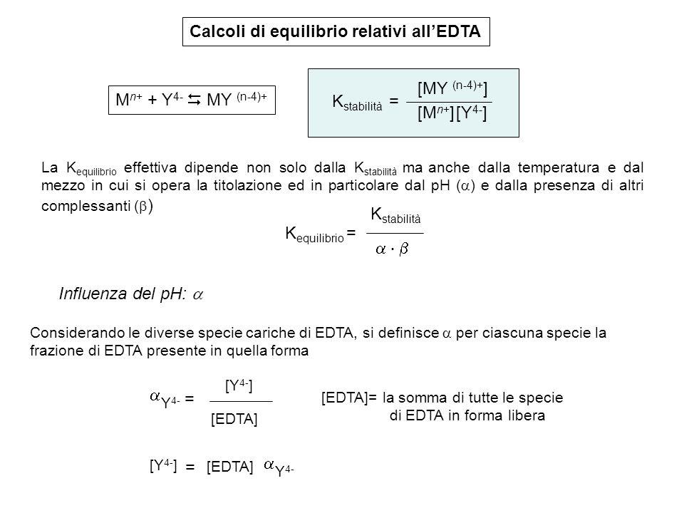 M n+ + Y 4- MY (n-4)+ La K equilibrio effettiva dipende non solo dalla K stabilità ma anche dalla temperatura e dal mezzo in cui si opera la titolazio