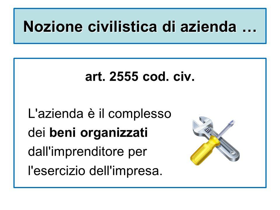 Nozione civilistica di azienda … art.2555 cod. civ.