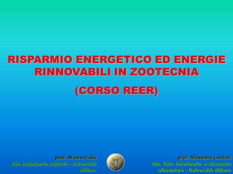 RISPARMIO ENERGETICO ED ENERGIE RINNOVABILI IN ZOOTECNIA (CORSO REER) prof. Massimo Lazzari Dip. VSA- Veterinaria e Sicurezza alimentare - Università
