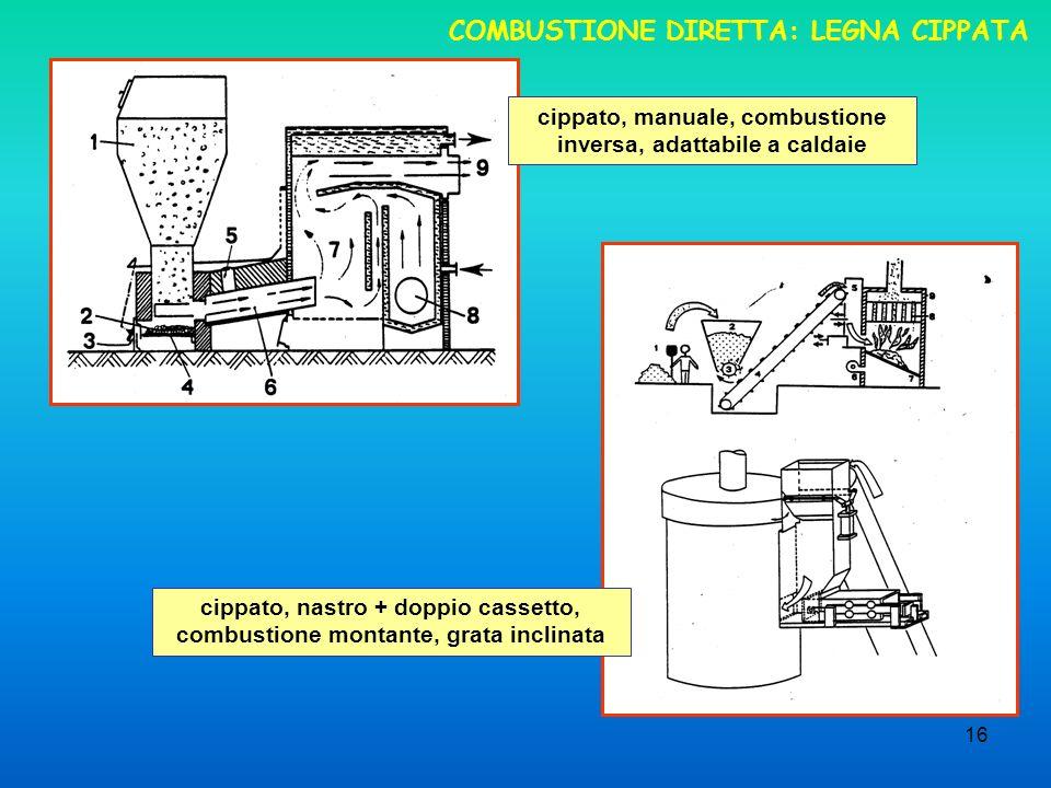 16 COMBUSTIONE DIRETTA: LEGNA CIPPATA cippato, nastro + doppio cassetto, combustione montante, grata inclinata cippato, manuale, combustione inversa, adattabile a caldaie