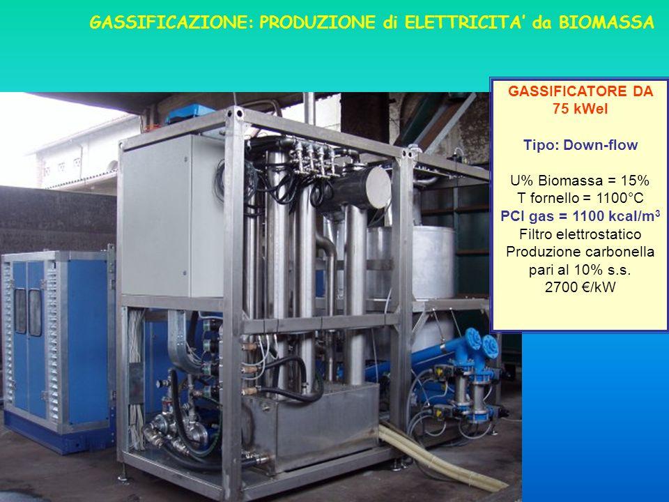 GASSIFICAZIONE: PRODUZIONE di ELETTRICITA da BIOMASSA GASSIFICATORE DA 75 kWel Tipo: Down-flow U% Biomassa = 15% T fornello = 1100°C PCI gas = 1100 kcal/m 3 Filtro elettrostatico Produzione carbonella pari al 10% s.s.