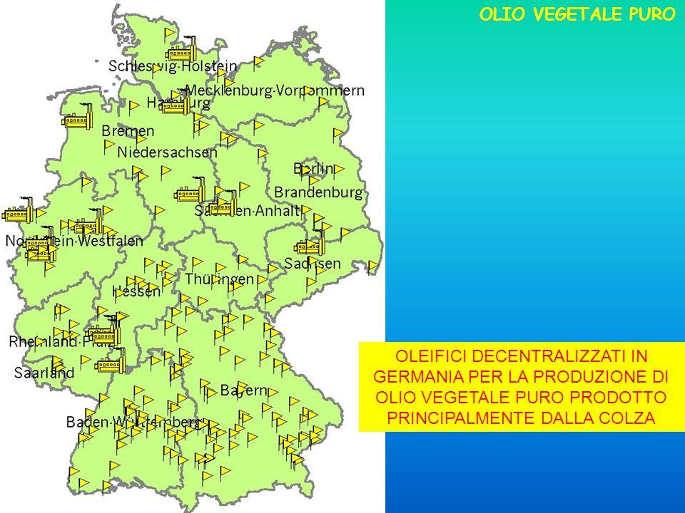 OLEIFICI DECENTRALIZZATI IN GERMANIA PER LA PRODUZIONE DI OLIO VEGETALE PURO PRODOTTO PRINCIPALMENTE DALLA COLZA OLIO VEGETALE PURO