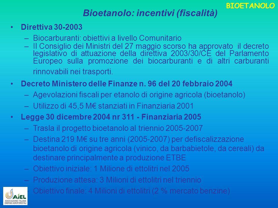 Direttiva 30-2003 –Biocarburanti: obiettivi a livello Comunitario –Il Consiglio dei Ministri del 27 maggio scorso ha approvato il decreto legislativo
