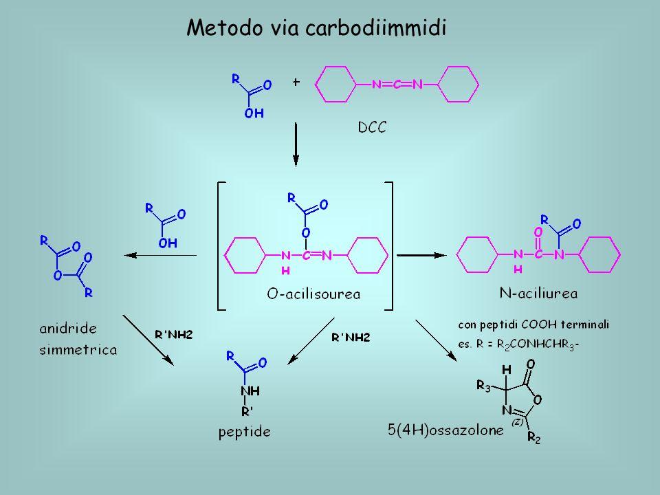 Metodo via carbodiimmidi