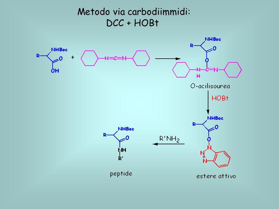 Metodo via carbodiimmidi: DCC + HOBt