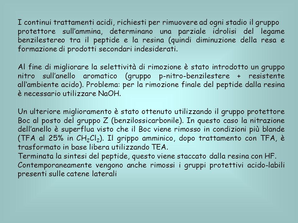 I continui trattamenti acidi, richiesti per rimuovere ad ogni stadio il gruppo protettore sullammina, determinano una parziale idrolisi del legame benzilestereo tra il peptide e la resina (quindi diminuzione della resa e formazione di prodotti secondari indesiderati.